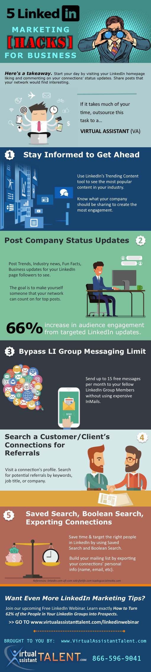 Linkedin Marketing Hacks Business Top Cinci Boost