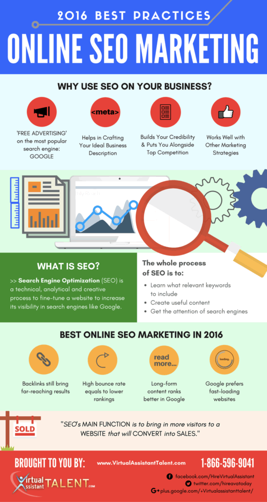 SEO Marketing That Can Make or Break Your Business Online in 2016