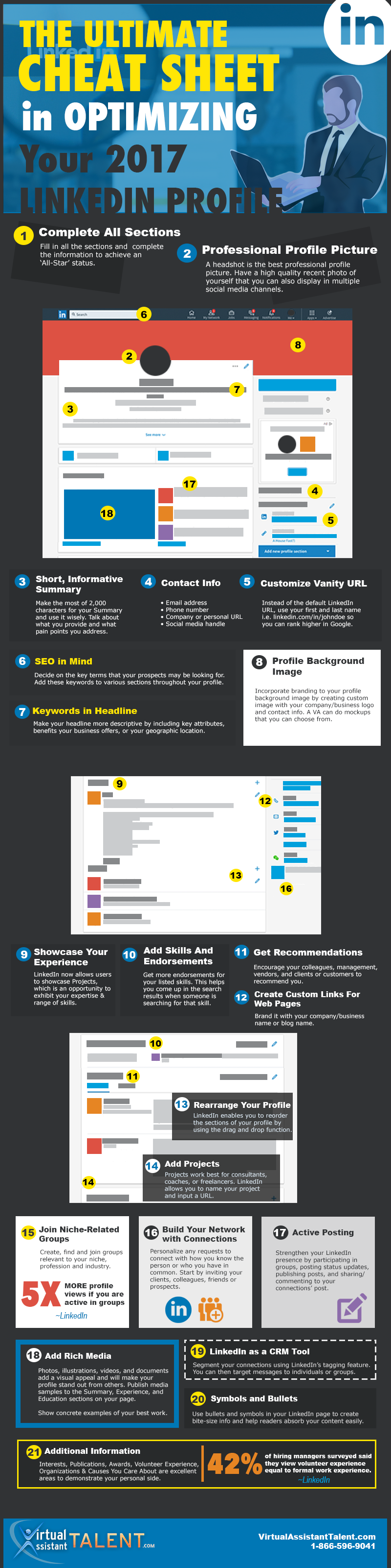 The Ultimate Cheat Sheet in Optimizing Your LinkedIn Profile in 2017