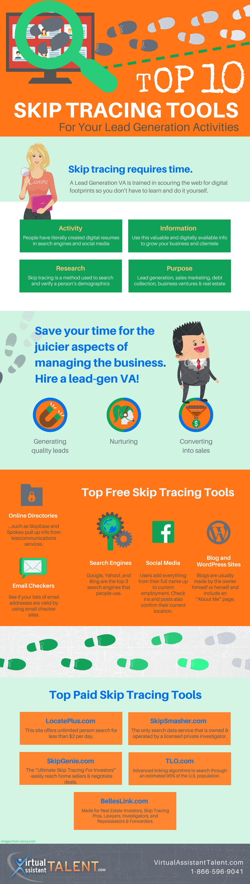 Top 10 Skip Tracing Tools For Your Lead Generation Activities