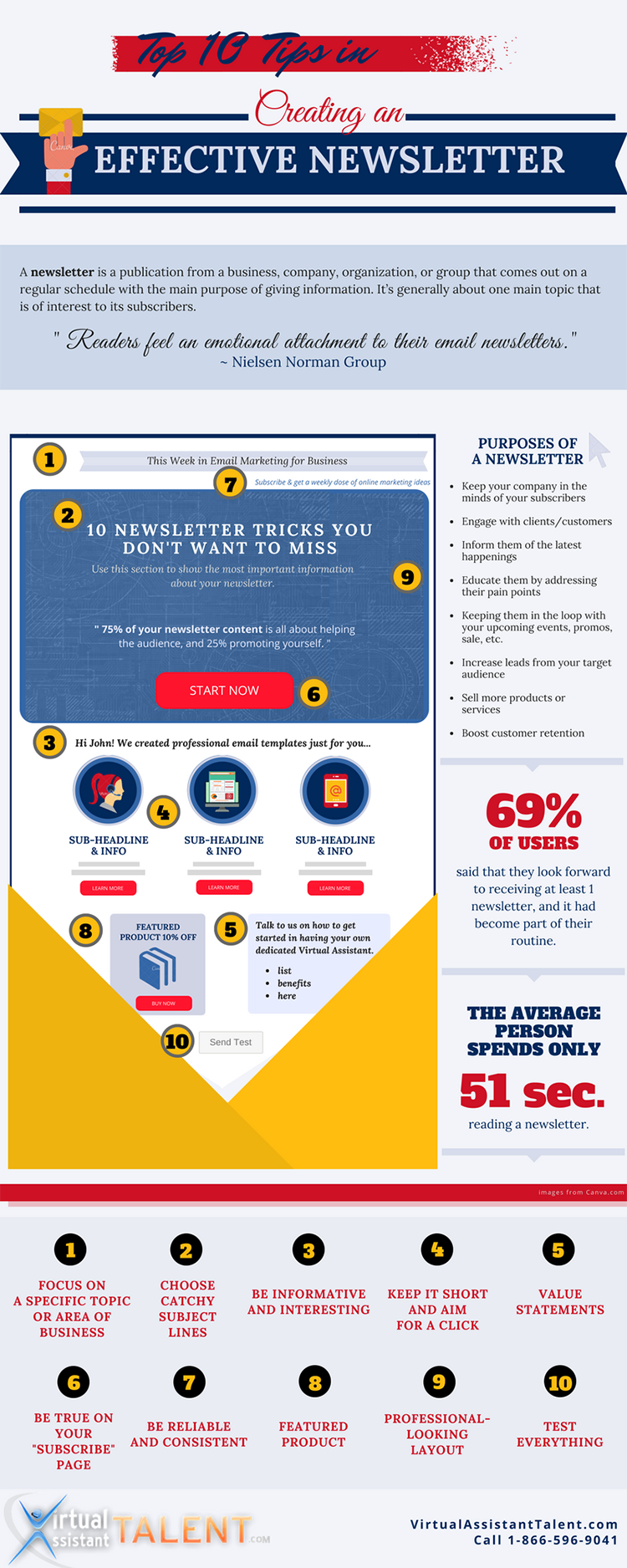 Top Tips to Create an Effective Newsletter Content